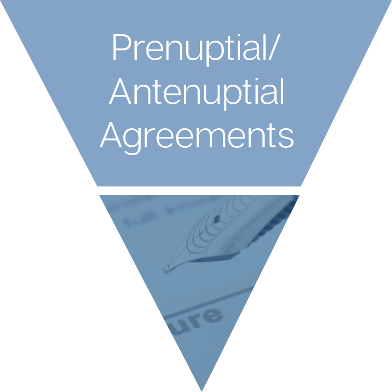 Prenuptial Antenuptial Agreements Attorney New York Kroll Law Firm
